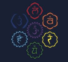 The 7 Main Chakras in a Circle by Heidi Hermes