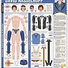 poseable david hasselhoff by Я M