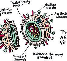 The Art Virus by nadzoid
