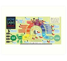 How Our Laws Are Made Art Print