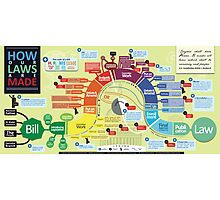 How Our Laws Are Made Photographic Print