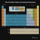 The Periodic Table Of Irrational Nonsense (Dark) by Crispian Jago