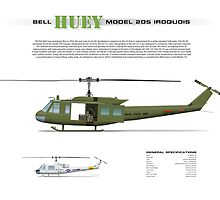 Bell Huey Helicopter (UH-1H transport) by JetRanger