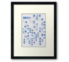 Functional Framed Print