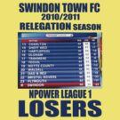 Swindon Town FC 2010/2011 Relegation Season by DopperDesigns