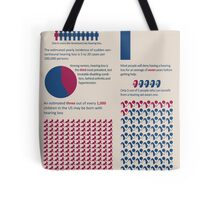 Hearing Loss Infographic Tote Bag